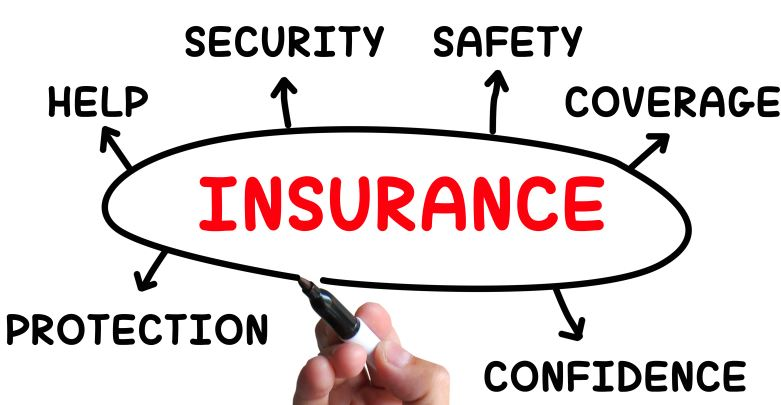 Insurance Definition Of Bodily Injury